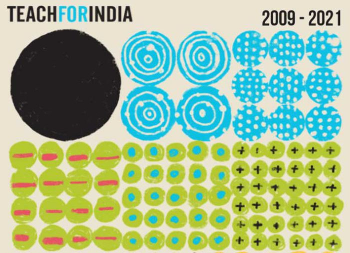 Teach For India launches its 2009 – 2021 Impact Report, celebrating a decade of teaching as leadership